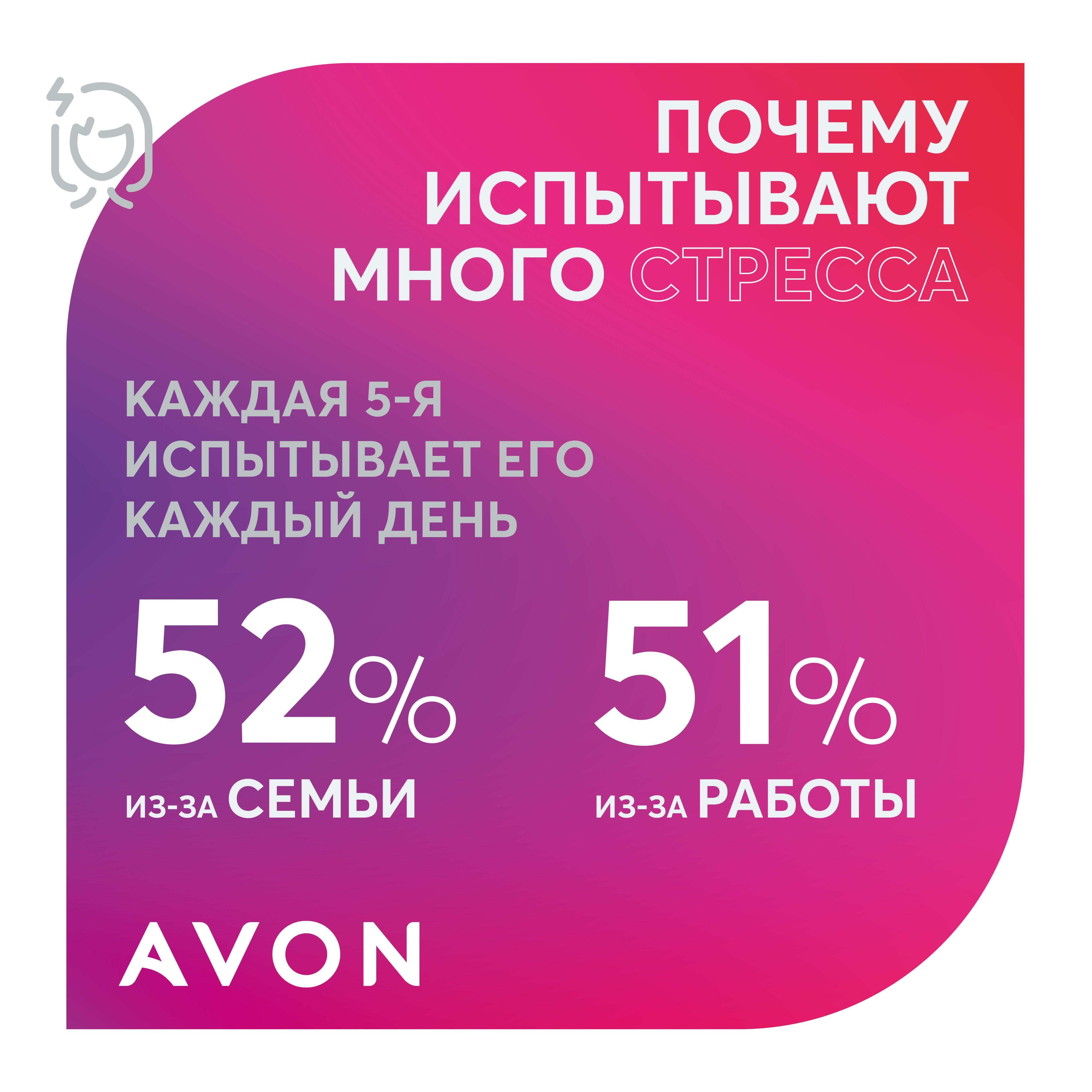 Avon інфографіка ру_6