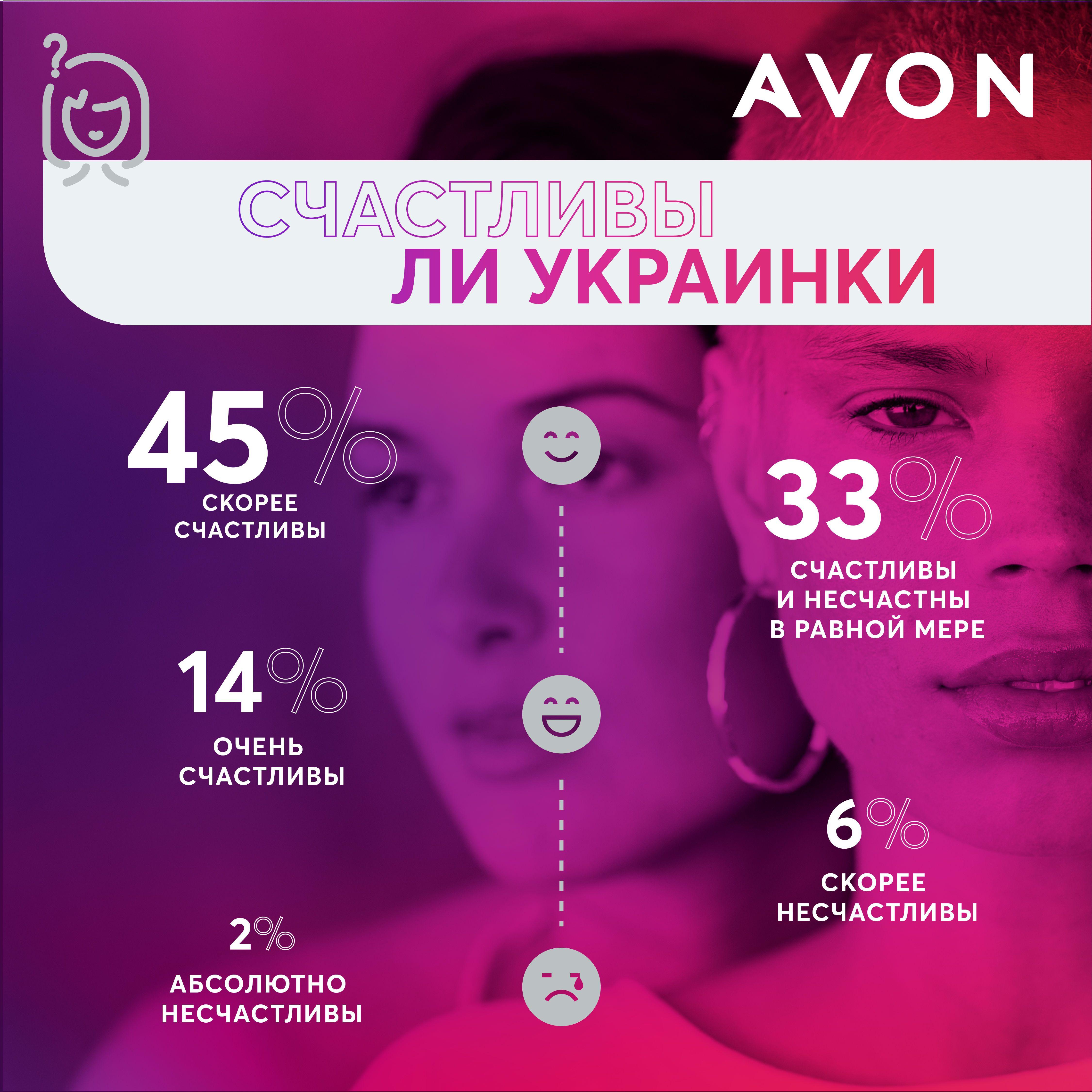Avon інфографіка ру_1