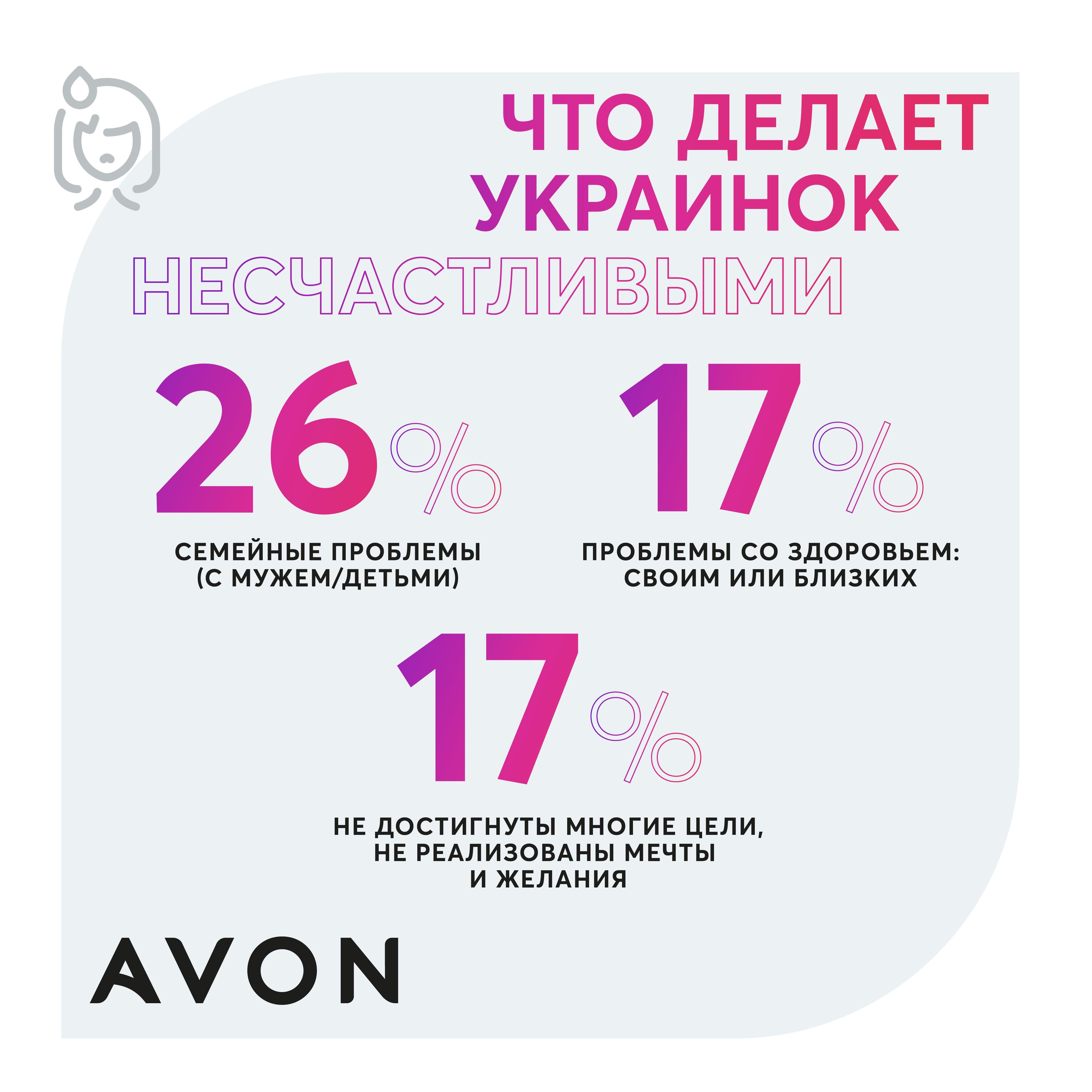 Avon_1