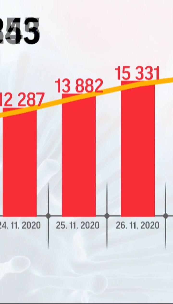 Статистика коронавируса: в Украине снова зафиксировали более 16 тысяч новых случаев