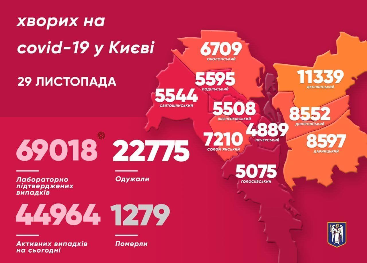 Коронавірус у Києві - мапа станом на 29 листопада
