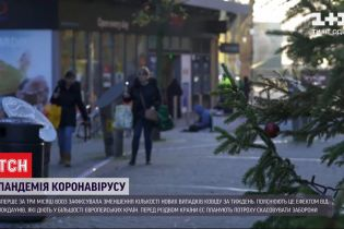Коронавирус в мире: Хорватия осложнила въезд для украинцев, а Европа отменяет запреты