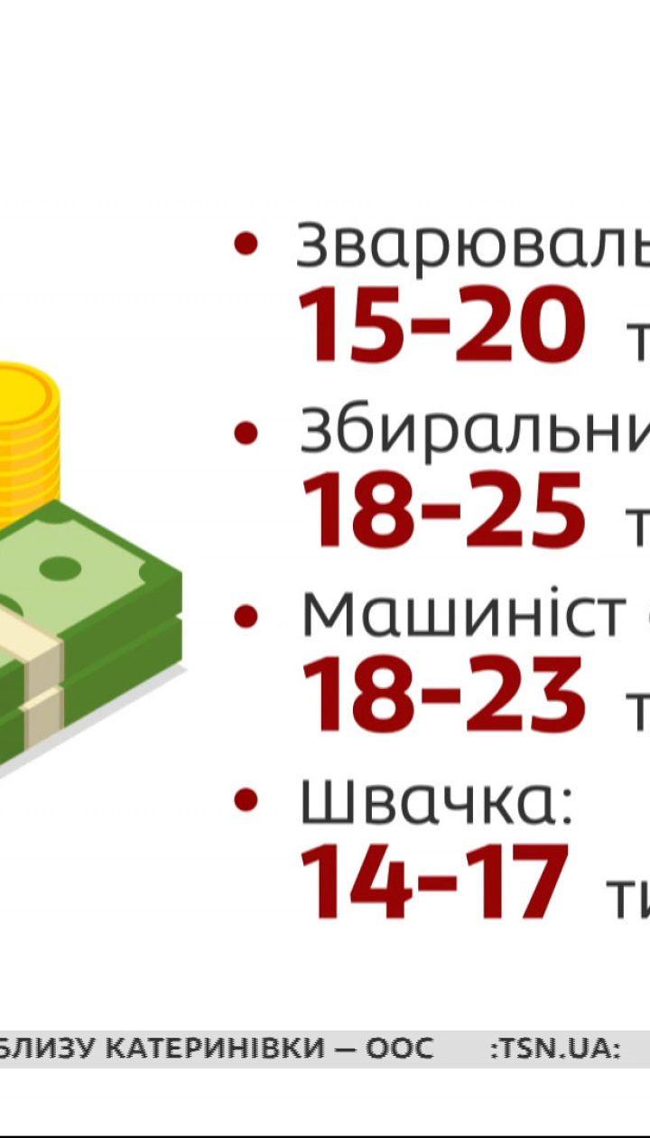 Нові реалії ринку праці України: про які вакансії варто задуматися