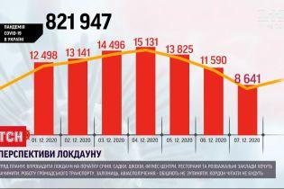 Коронавірус в Україні: за минулу добу захворіли більше 8,5 тисяч людей