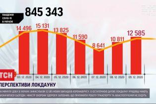 Крива захворюваності на коронавірус в Україні знову росте