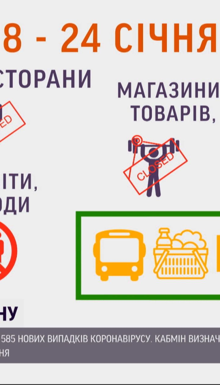 В українських аптеках вакцина від коронавірусу з'явиться не раніше осені 2021 року