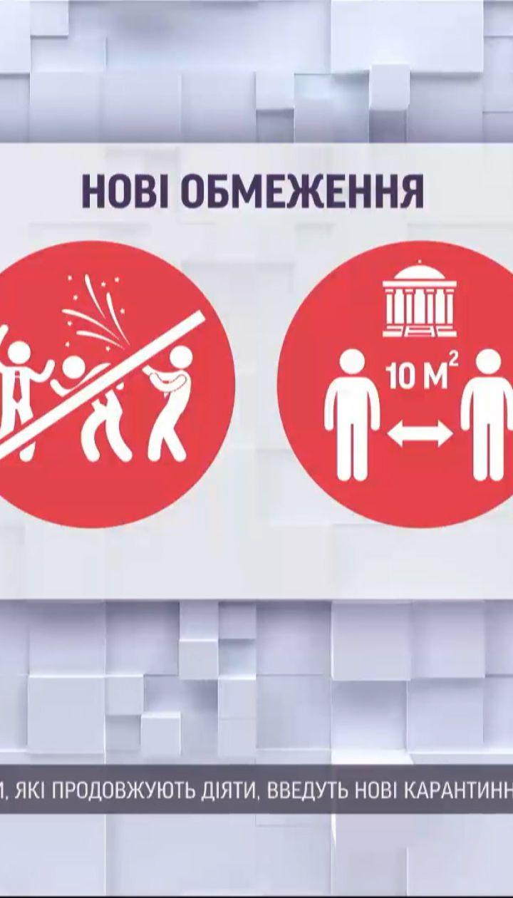 Какие новые карантинные ограничения ждут украинцев с 19 декабря