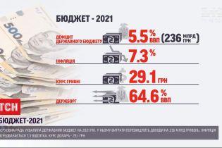 Чому держбюджет на наступний рік дістав чимало критики