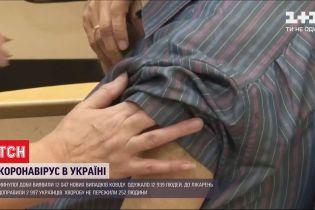 12 тысяч инфицированных коронавирусом за сутки в Украине: кого из них первыми будут вакцинировать