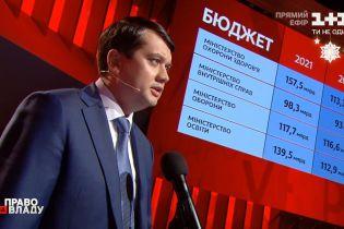 В Україні буде створено додатковий фонд, зокрема для боротьби з коронавірусом