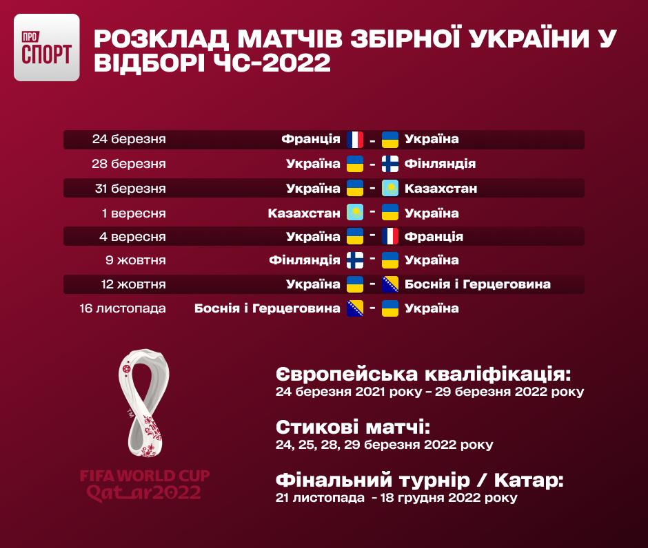ЧС-2022 інфографіка_1