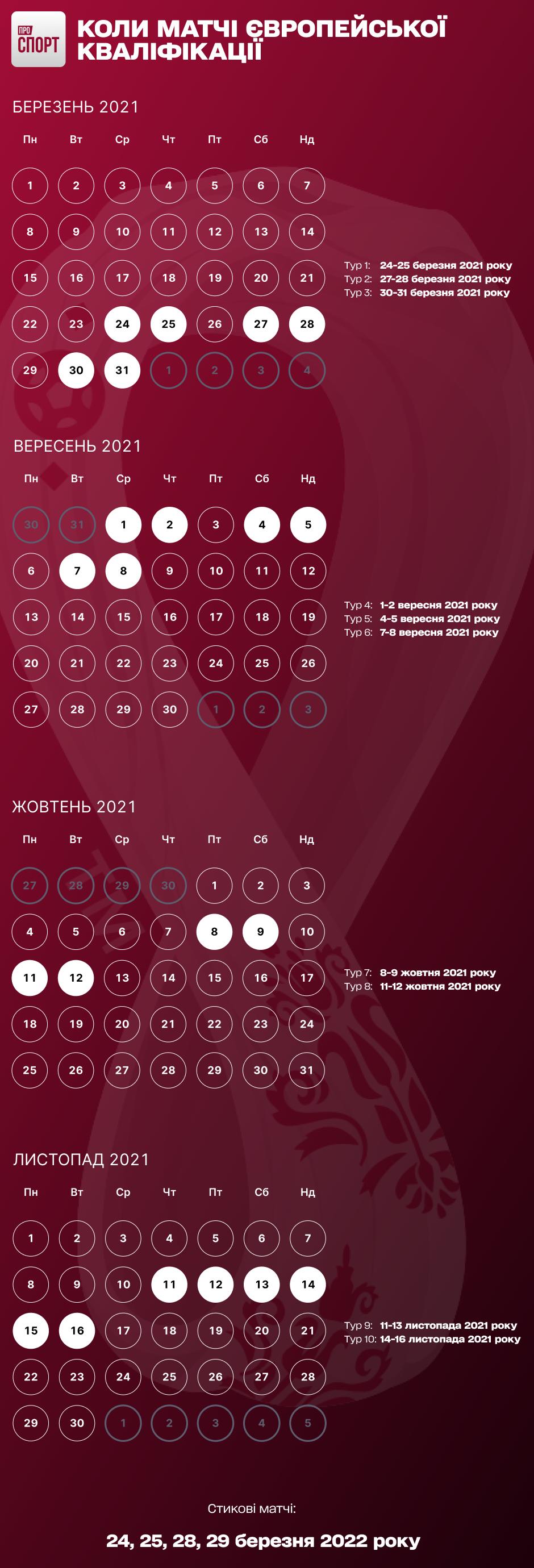 ЧС-2022 інфографіка_3