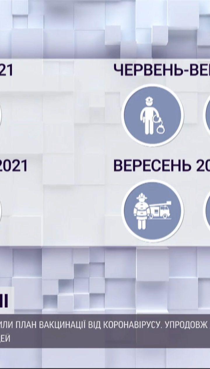 Антикоронавирусная вакцина: первую партию препарата Украина может получить уже в феврале