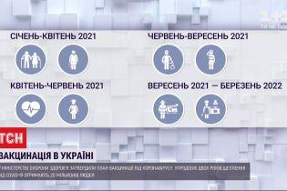 Антикоронавірусна вакцина: першу партію препарату Україна може отримати вже в лютому