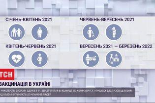 У МОЗі планують, що упродовж двох років щепити проти коронавірусу вдасться 20 мільйонів українців