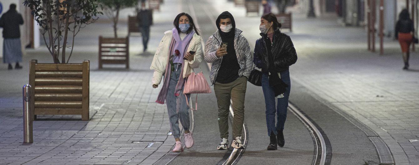 Україна четверта у Європі за кількістю нових випадків коронавірусу