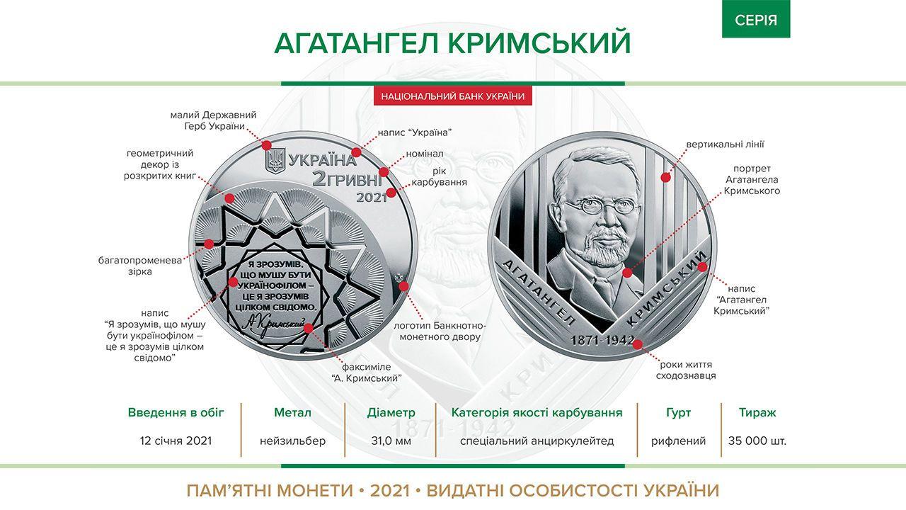 """Монета """"Агатангел Кримський"""""""