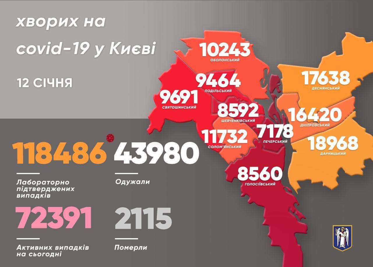 Коронавірусна мапа Києва станом на 12 січня