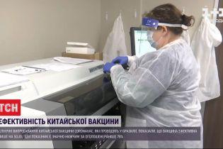 Эффективность китайской вакцины, которую хочет купить Украина, оказалась ниже, чем заявляли до сих пор
