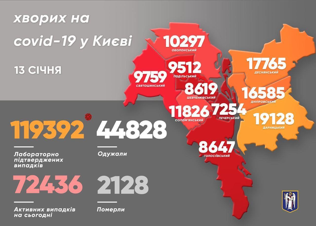 Коронавірусна мапа Києва станом на 13 січня