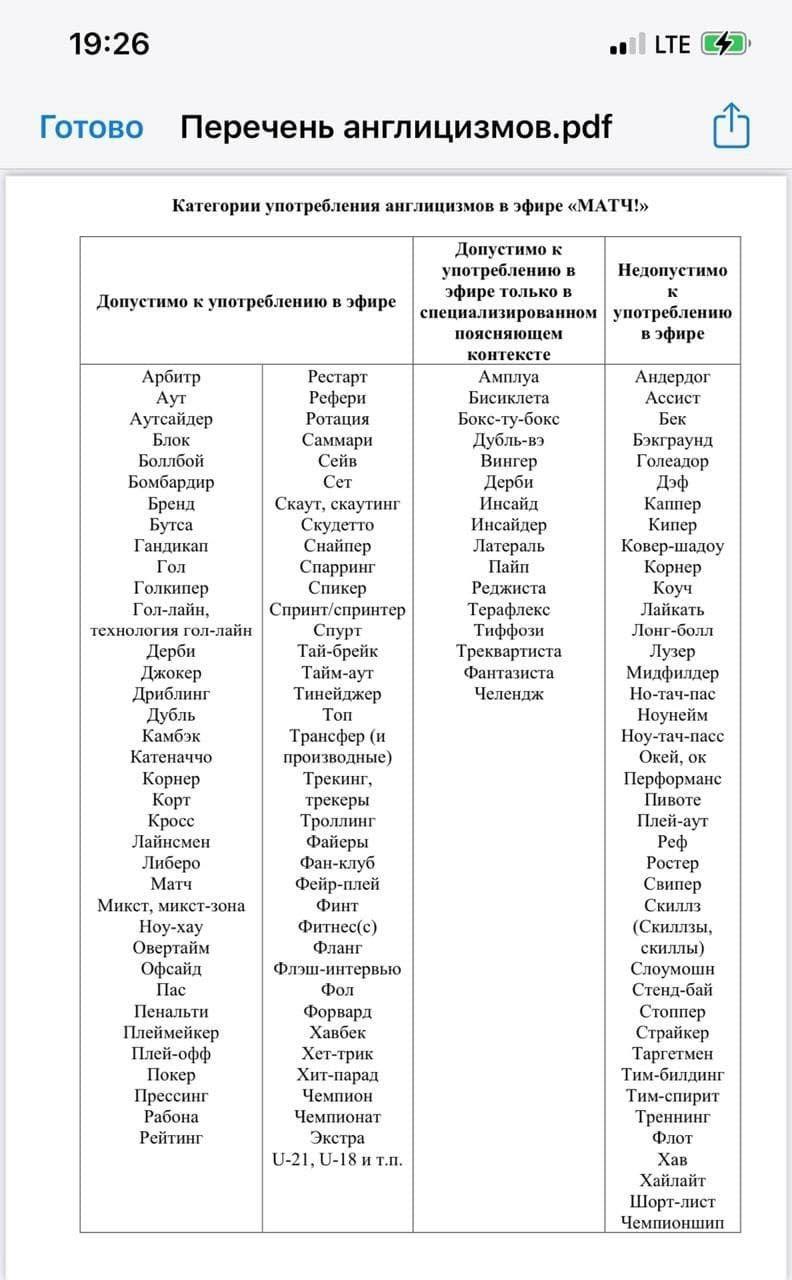 Список заборонених слів для російських коментаторів