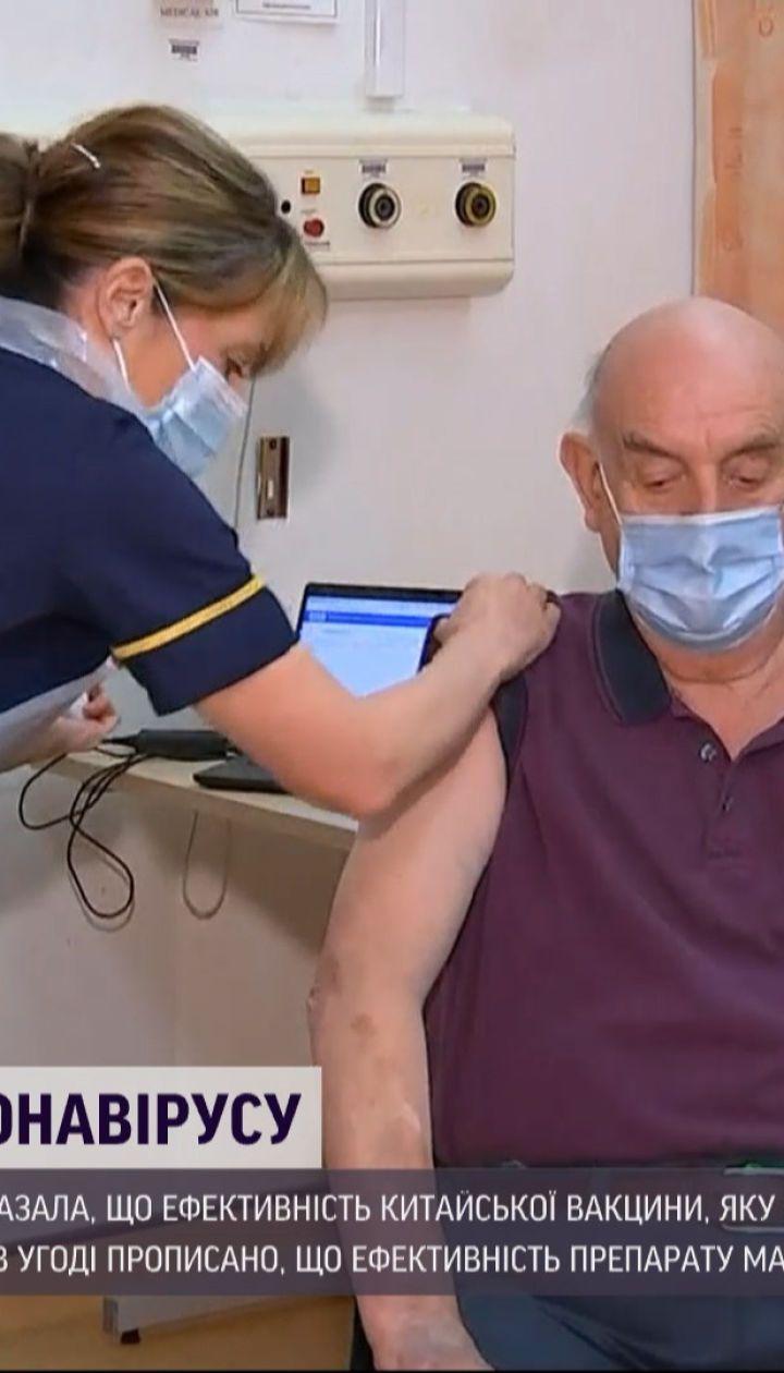 Чого чекати українцям від китайської вакцини проти коронавірусу