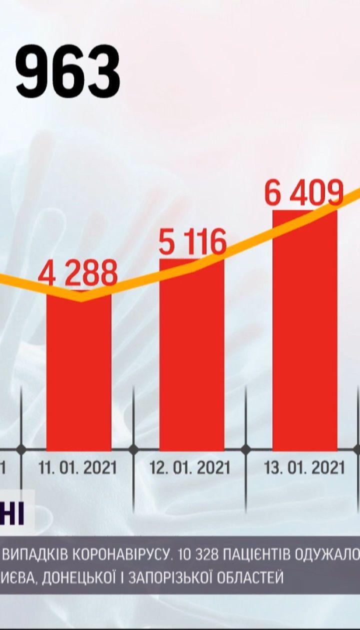 Количество больных коронавирусом в Украине растет - за минувшие сутки 8 199 новых случаев