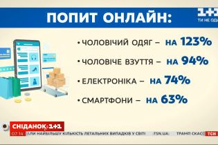 Прожиточный минимум на детей и популярные онлайн-товары — Экономические новости