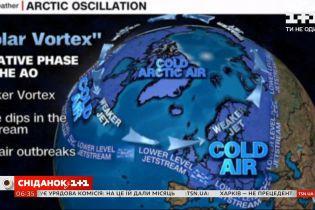Климатические изменения испытывают нас: что творится с погодой