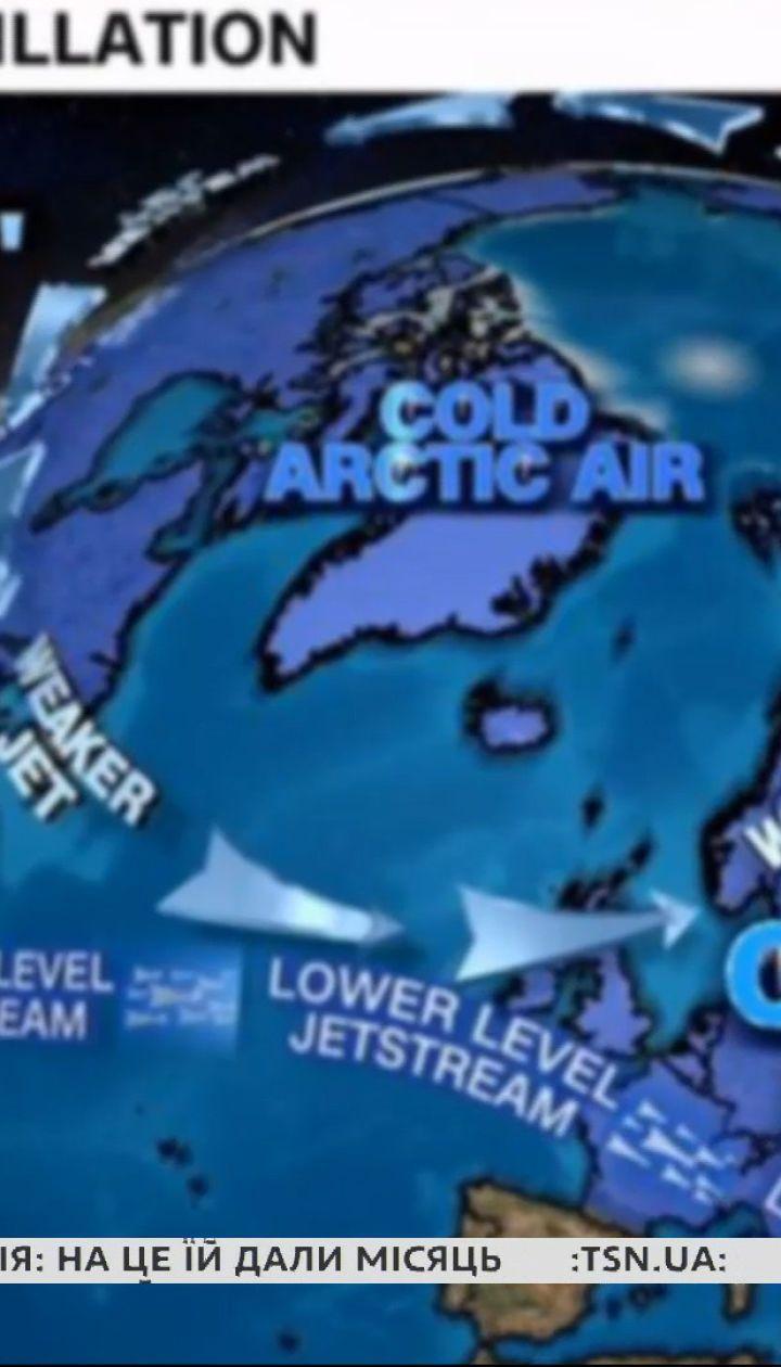 Кліматичні зміни випробовують нас: що коїться з погодою