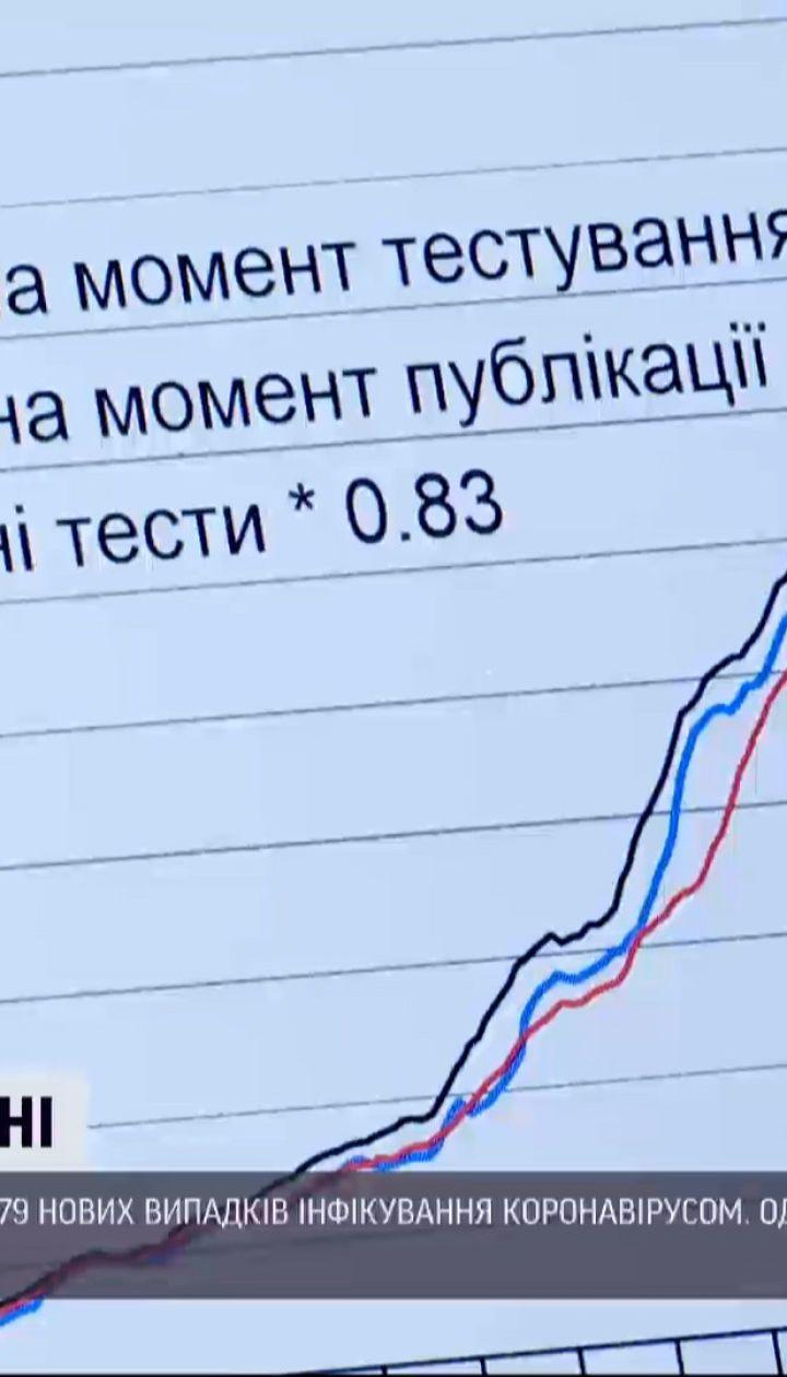 Спад пандемии: появился ли в украинцев коллективный иммунитет против коронавируса