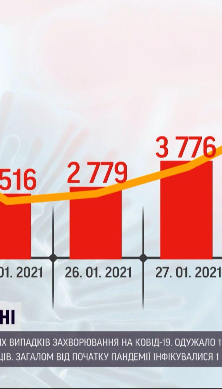 Коронавирус в Украине: за прошедшие сутки обнаружили 5 181 новый случай