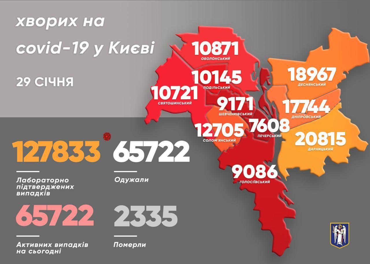 Коронавірусна мапа Києва станом на 29 січня