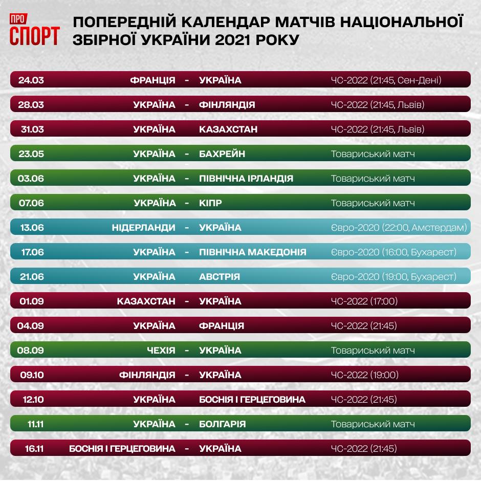 Календар збірної України на 2021 рік