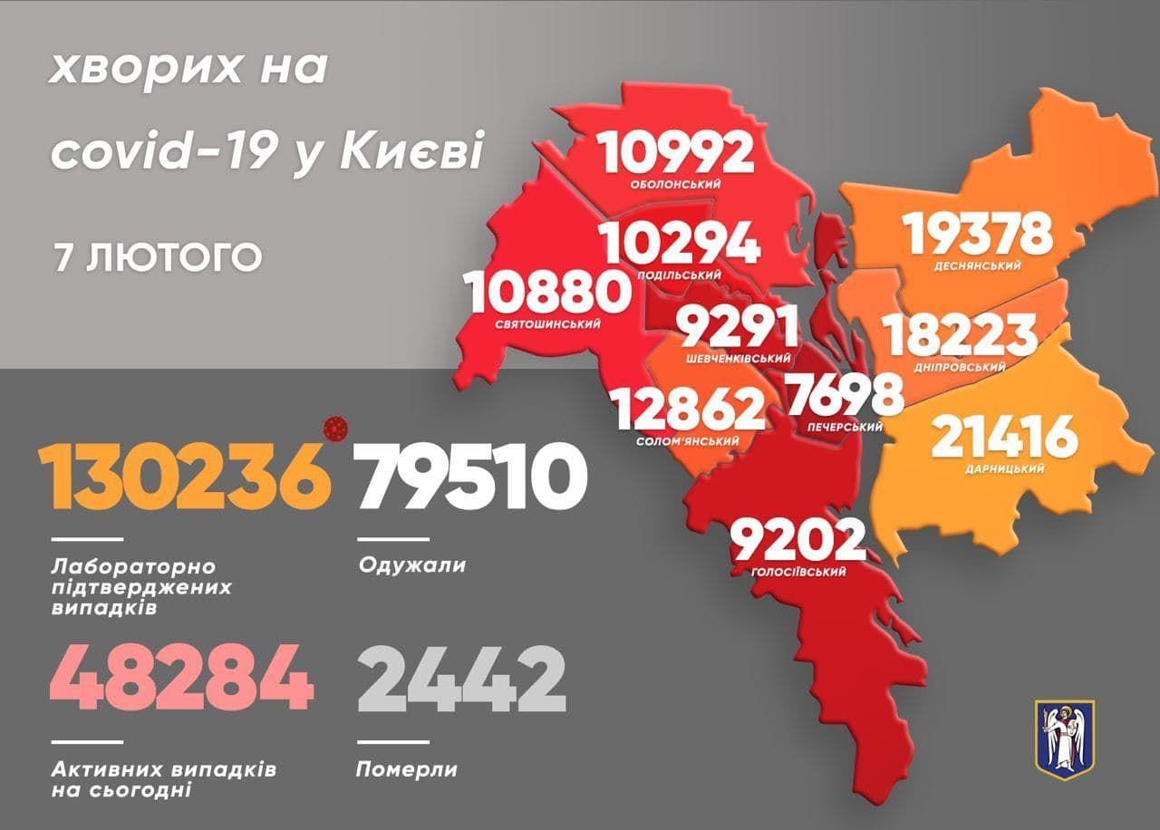 Київ коронавірус 7.02