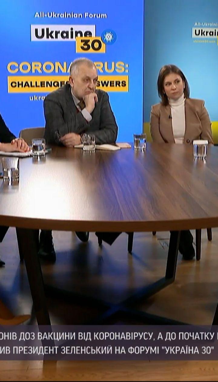 Новини України: які головні заяви зробив Зеленський на форумі щодо коронавірусу
