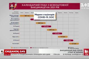 Сегодня Украина может получить первую партию вакцины против коронавируса