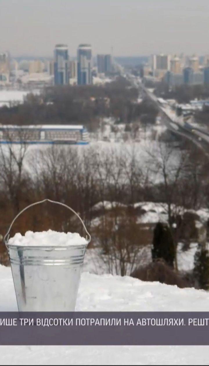 Новости Украины: ученые подсчитали, сколько снега упало на Киев
