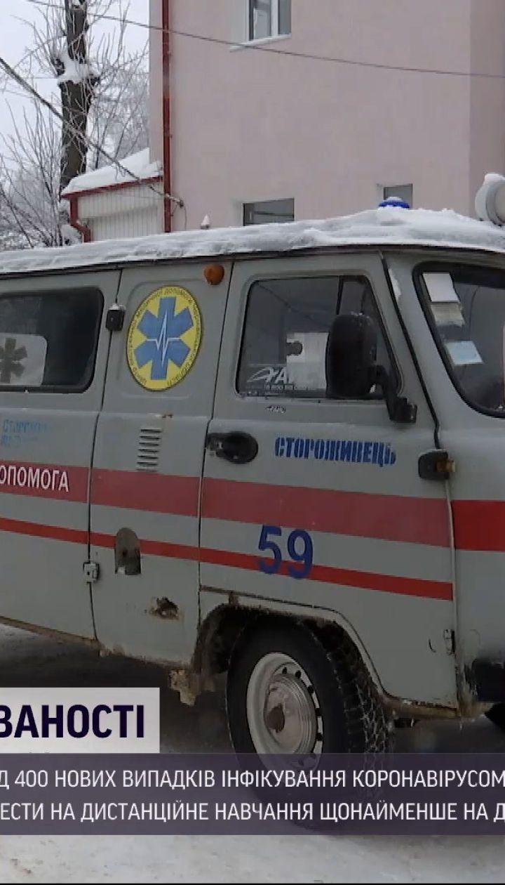Новости Украины: Черновцы оказались в эпицентре распространения коронавируса