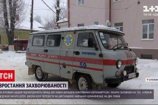 Новини України: Чернівці опинилися в епіцентрі поширення коронавірусу