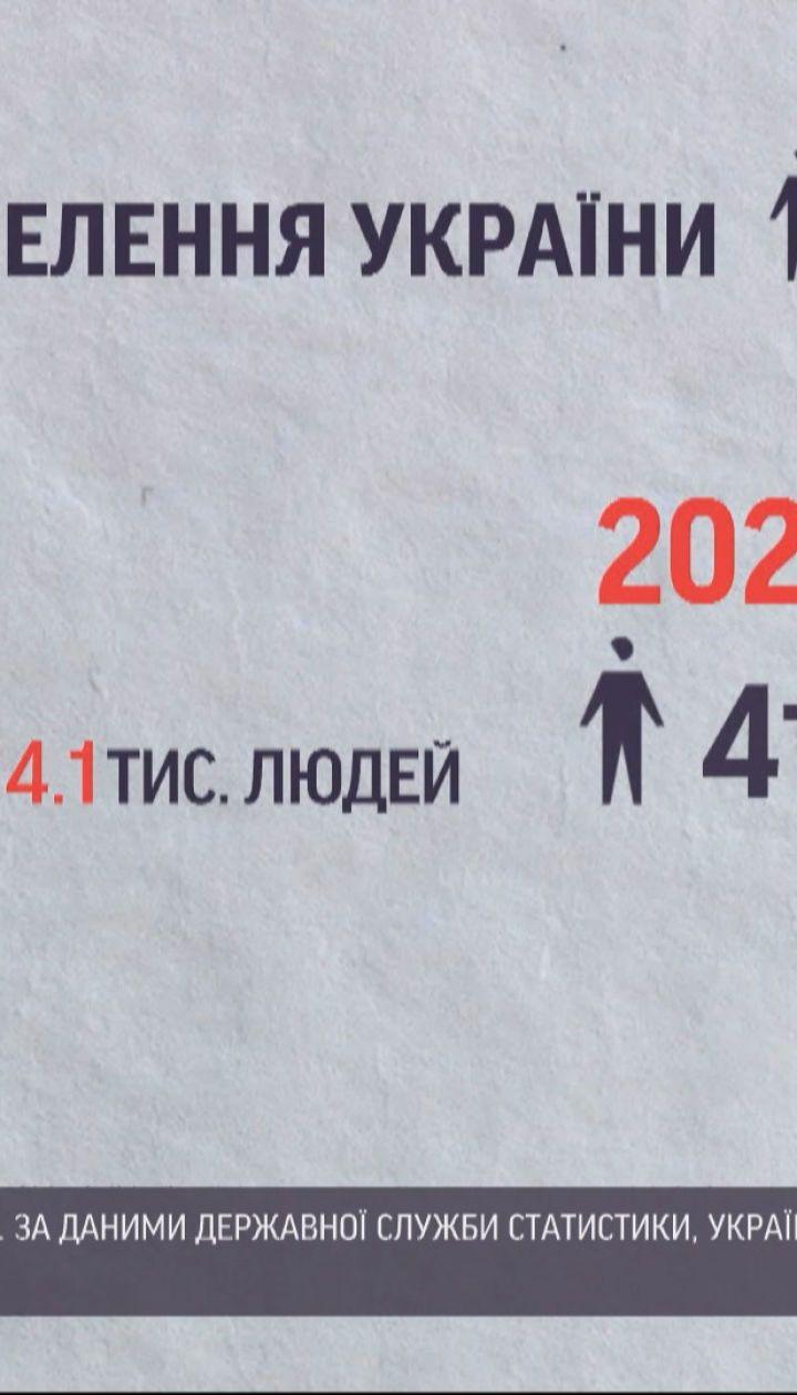 Новости Украины: Государственная служба статистики провела подсчет населения, украинцев стало меньше
