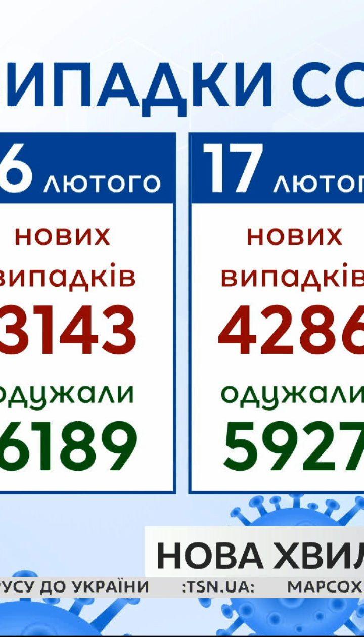 В Украине растет количество больных на коронавирус: лидер – Ивано-Франковская область