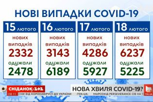 В Україні зростає кількість хворих на коронавірус: лідер –Івано-Франківська область