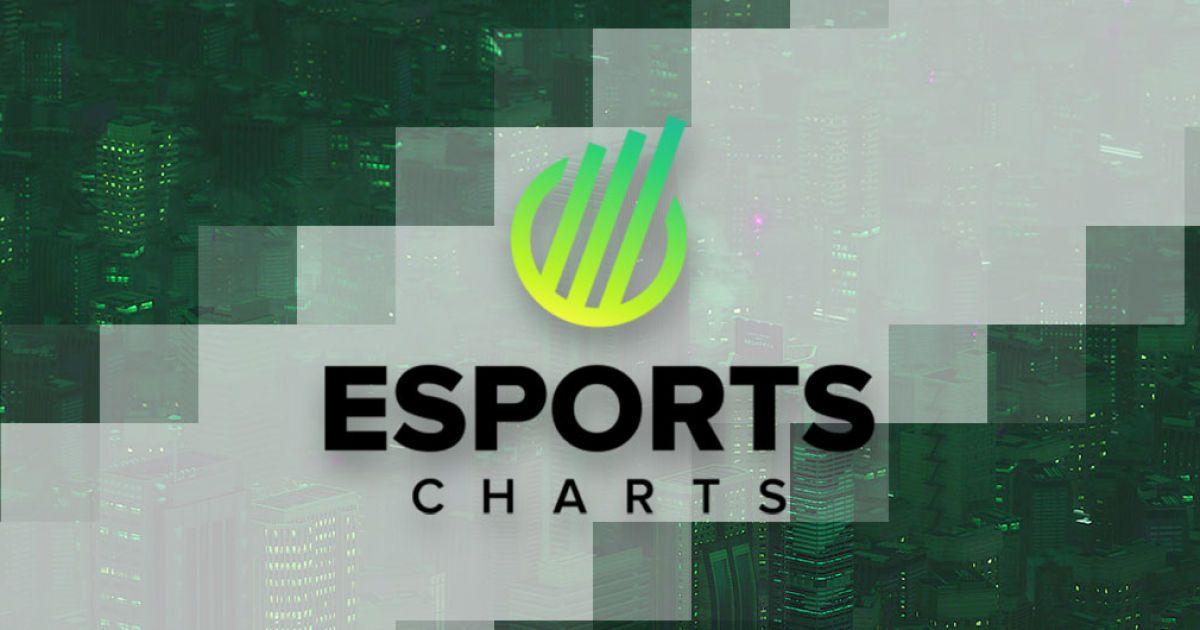 Esports Charts – киберспортивная аналитика от украинских разработчиков
