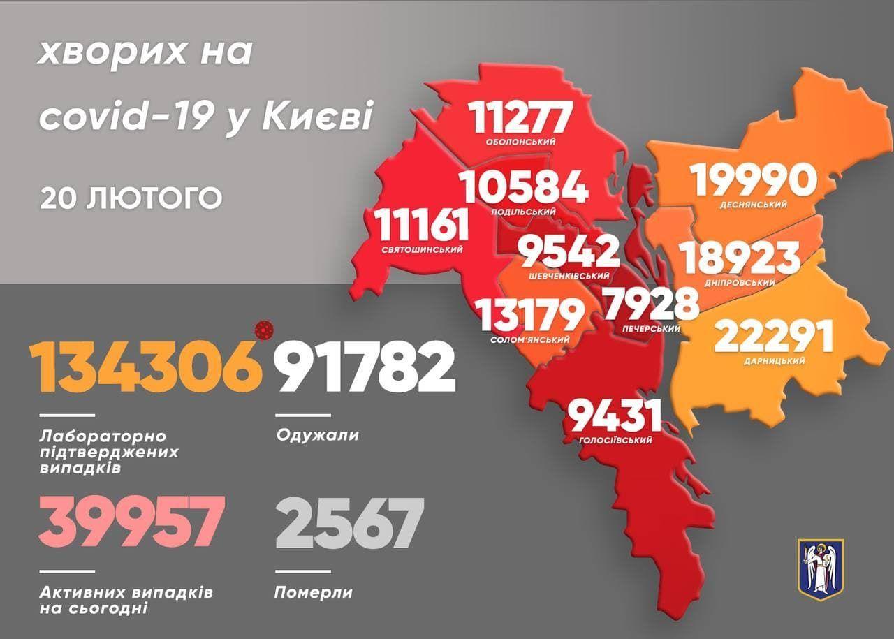 Коронавірус Київ 20 лютого