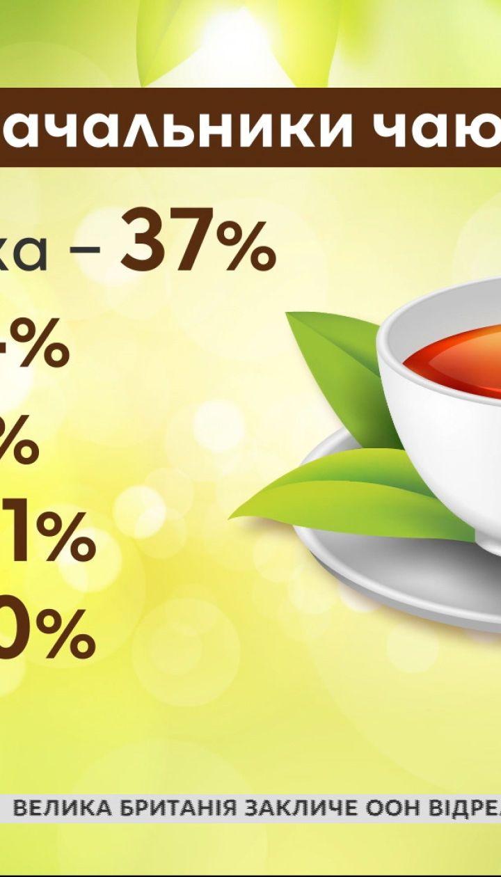 2020 року в Україну завезли чаю на 60,5 мільона – Економічні новини