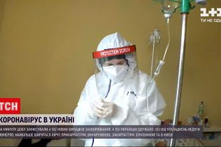 Коронавірус в Україні: за минулу добу позитивні тести отримали 4 182 людини