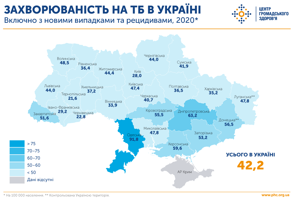 інфографіка захворюваність на туберкульоз в Україні