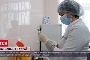 Новини України: Ляшко повідомив про можливу побічну реакцію від вакцини
