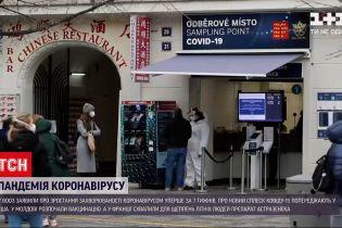 Новини світу: кількість інфікованих COVID-19 у світі зростає вперше за 7 тижнів